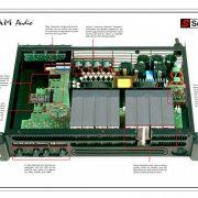 Mod Central 1024x739 E1528803079252